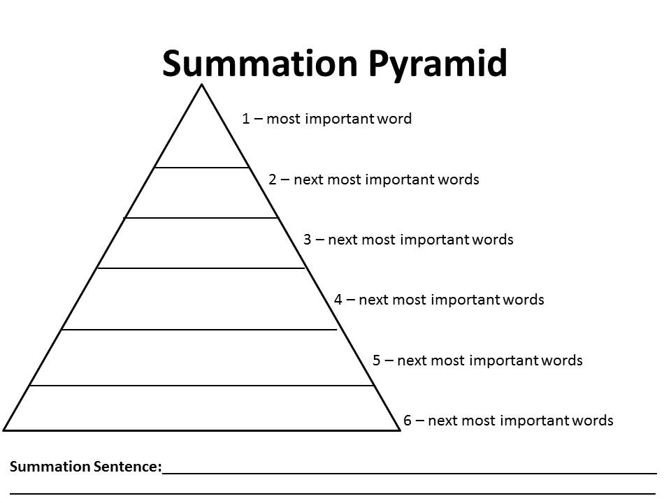 story pyramid template - learning strategy summation pyramid jeriwb word bank