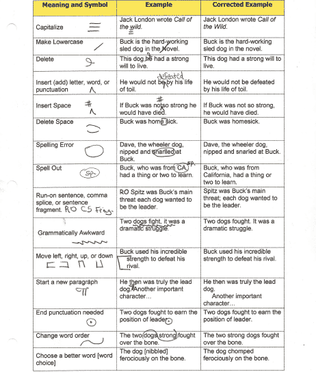 Back to School: Proofreading Marks Cheat-Sheet - JeriWB Word Bank